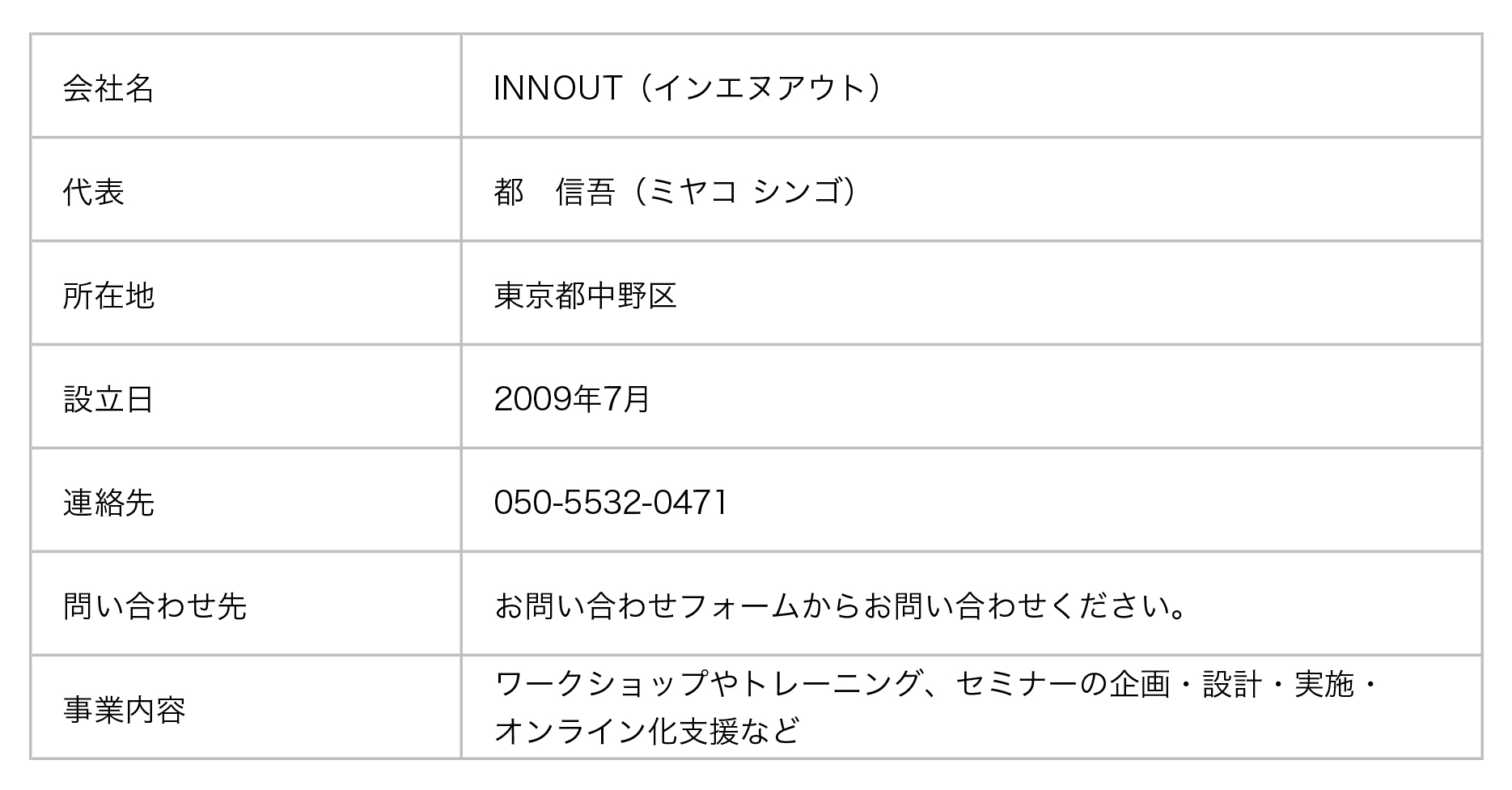 Our Team|INNOUT.jp
